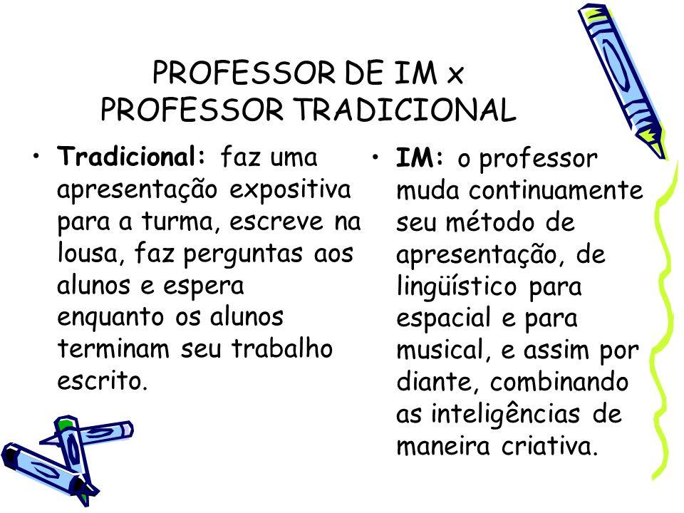 PROFESSOR DE IM x PROFESSOR TRADICIONAL Tradicional: faz uma apresentação expositiva para a turma, escreve na lousa, faz perguntas aos alunos e espera