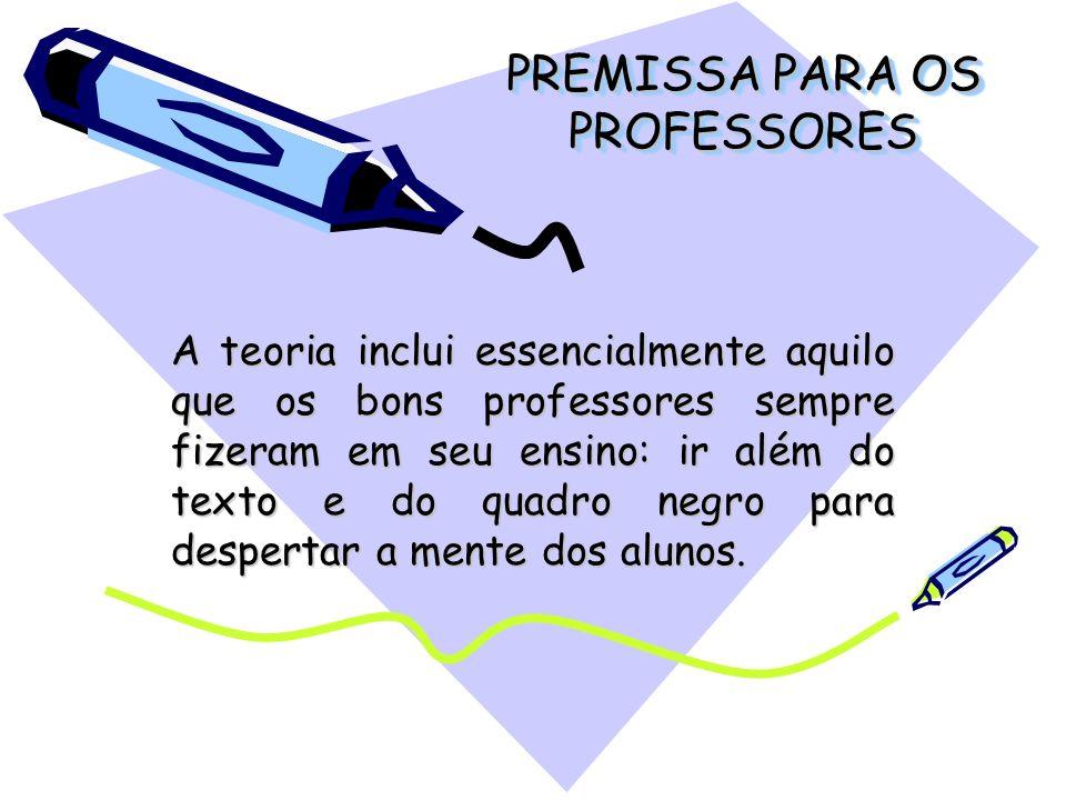 PREMISSA PARA OS PROFESSORES A teoria inclui essencialmente aquilo que os bons professores sempre fizeram em seu ensino: ir além do texto e do quadro