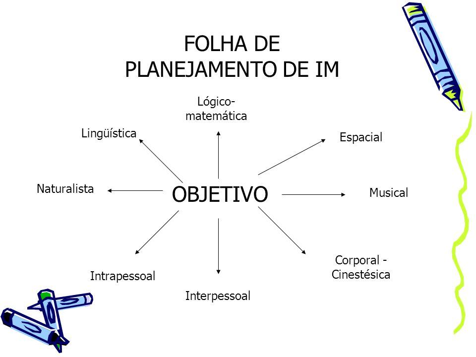 OBJETIVO FOLHA DE PLANEJAMENTO DE IM Lógico- matemática Espacial Musical Corporal - Cinestésica Interpessoal Intrapessoal Naturalista Lingüística