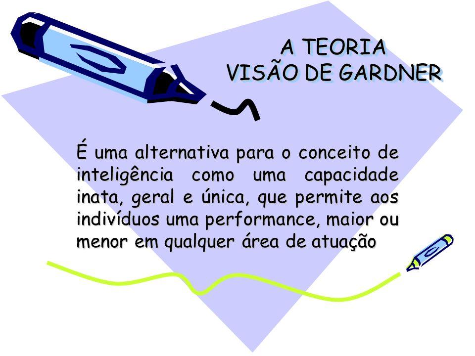A TEORIA VISÃO DE GARDNER É uma alternativa para o conceito de inteligência como uma capacidade inata, geral e única, que permite aos indivíduos uma p
