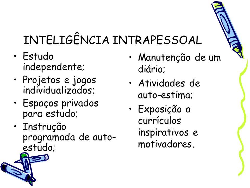 INTELIGÊNCIA INTRAPESSOAL Estudo independente; Projetos e jogos individualizados; Espaços privados para estudo; Instrução programada de auto- estudo;
