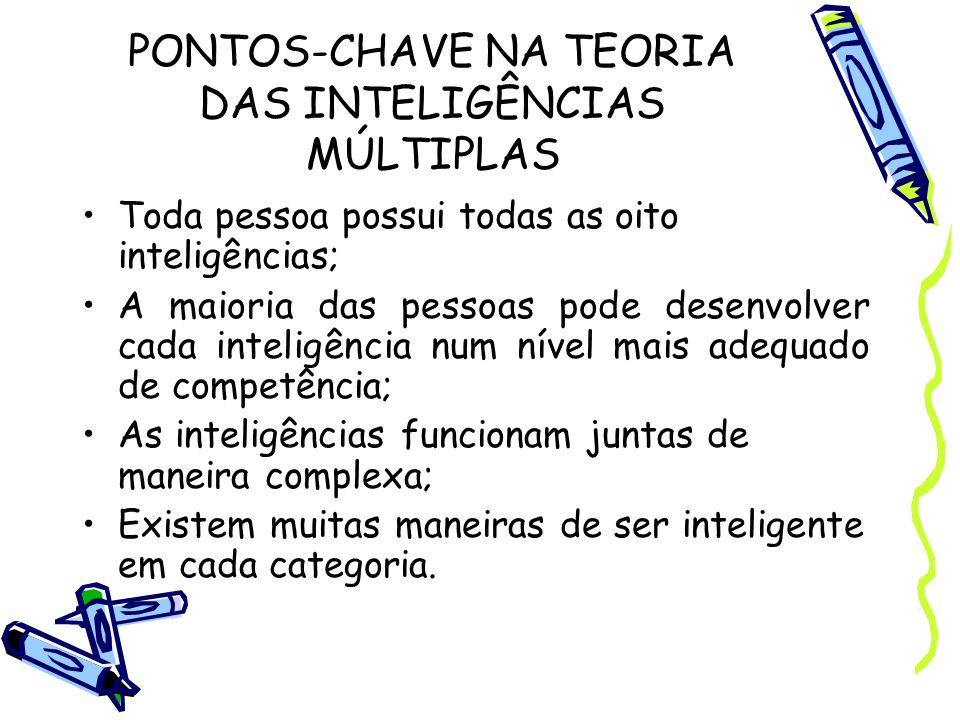 PONTOS-CHAVE NA TEORIA DAS INTELIGÊNCIAS MÚLTIPLAS Toda pessoa possui todas as oito inteligências; A maioria das pessoas pode desenvolver cada intelig
