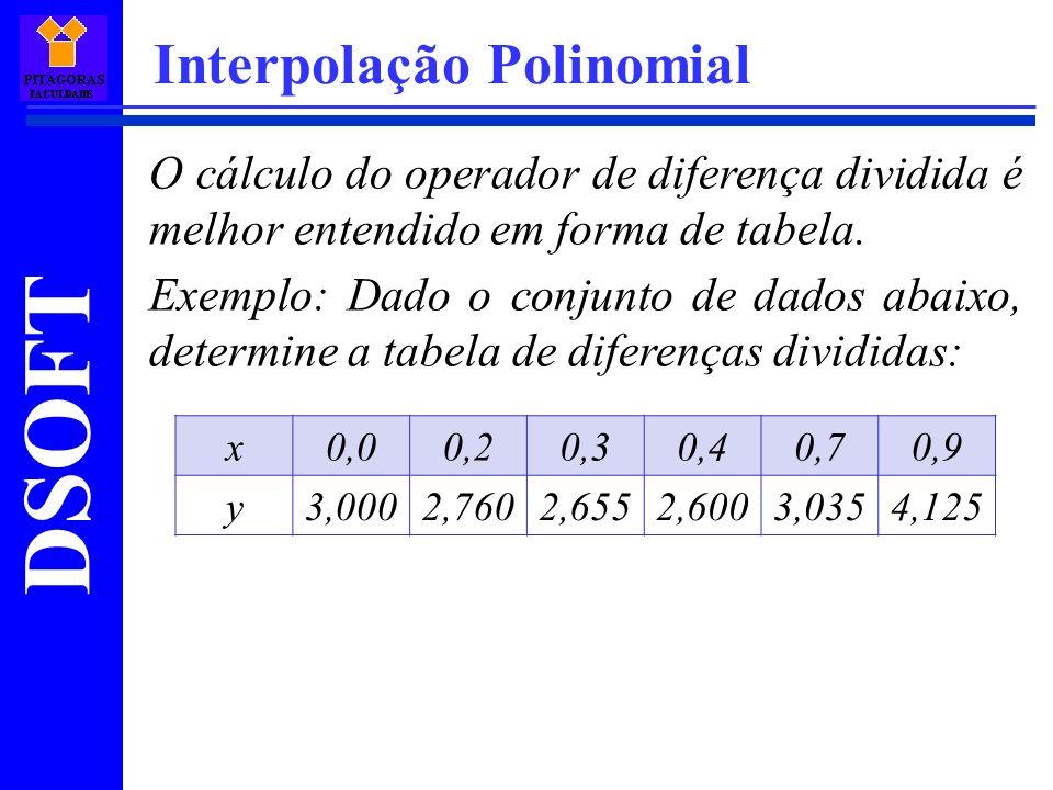 DSOFT Interpolação Polinomial O cálculo do operador de diferença dividida é melhor entendido em forma de tabela. Exemplo: Dado o conjunto de dados aba