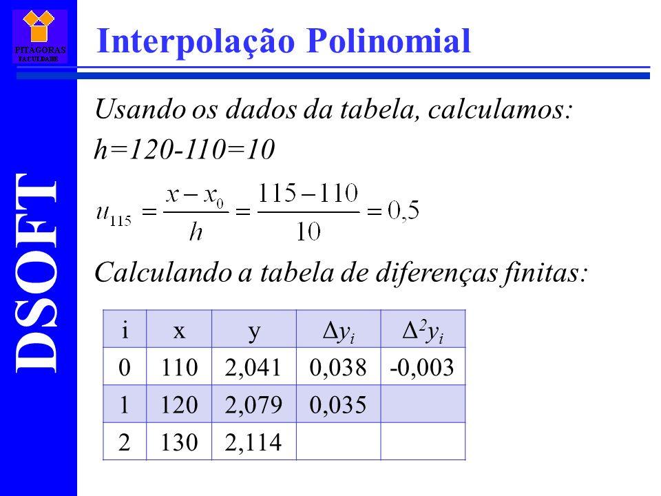 DSOFT Interpolação Polinomial Usando os dados da tabela, calculamos: h=120-110=10 Calculando a tabela de diferenças finitas: ixyΔyiΔyi Δ2yiΔ2yi 01102,