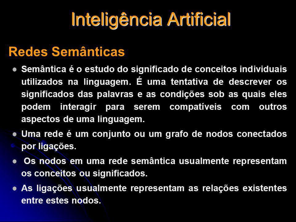 Inteligência Artificial Redes Semânticas Semântica é o estudo do significado de conceitos individuais utilizados na linguagem. É uma tentativa de desc