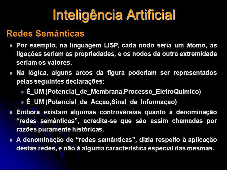 Inteligência Artificial Redes Semânticas Por exemplo, na linguagem LISP, cada nodo seria um átomo, as ligações seriam as propriedades, e os nodos da o