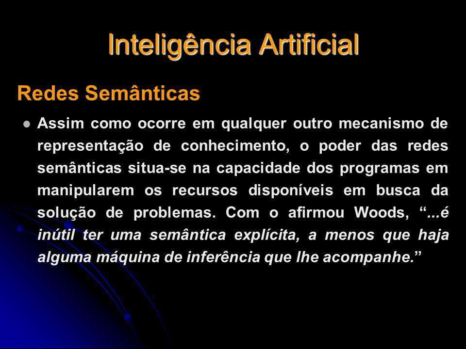 Inteligência Artificial Redes Semânticas Assim como ocorre em qualquer outro mecanismo de representação de conhecimento, o poder das redes semânticas
