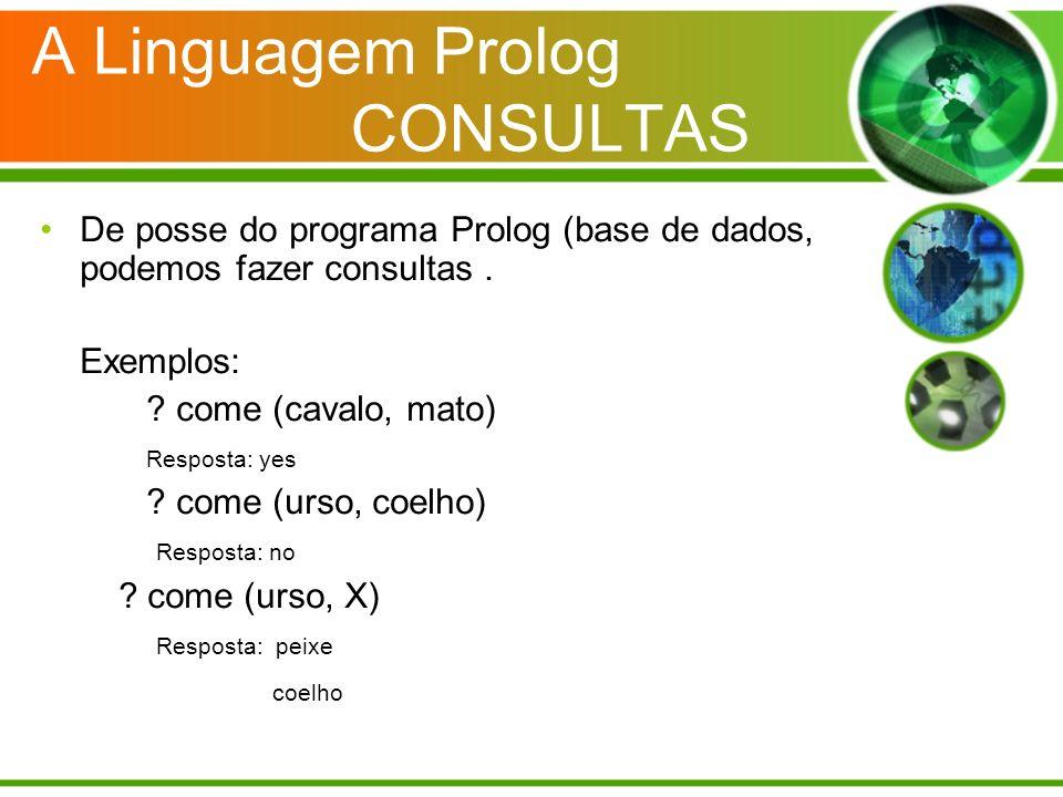 A Linguagem Prolog CONSULTAS De posse do programa Prolog (base de dados, podemos fazer consultas. Exemplos: ? come (cavalo, mato) Resposta: yes ? come