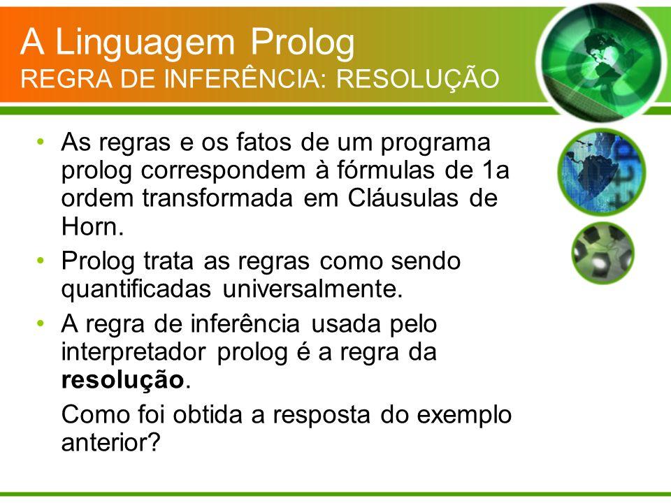 A Linguagem Prolog REGRA DE INFERÊNCIA: RESOLUÇÃO As regras e os fatos de um programa prolog correspondem à fórmulas de 1a ordem transformada em Cláus