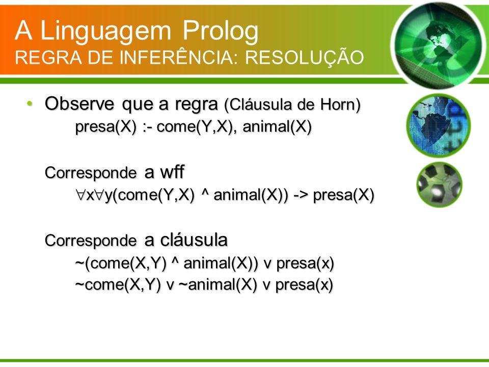 A Linguagem Prolog REGRA DE INFERÊNCIA: RESOLUÇÃO Observe que a regra (Cláusula de Horn)Observe que a regra (Cláusula de Horn) presa(X) :- come(Y,X),
