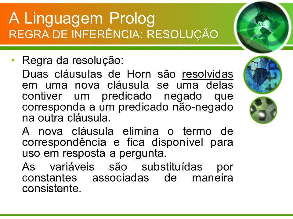 A Linguagem Prolog REGRA DE INFERÊNCIA: RESOLUÇÃO Regra da resolução: Duas cláusulas de Horn são resolvidas em uma nova cláusula se uma delas contiver