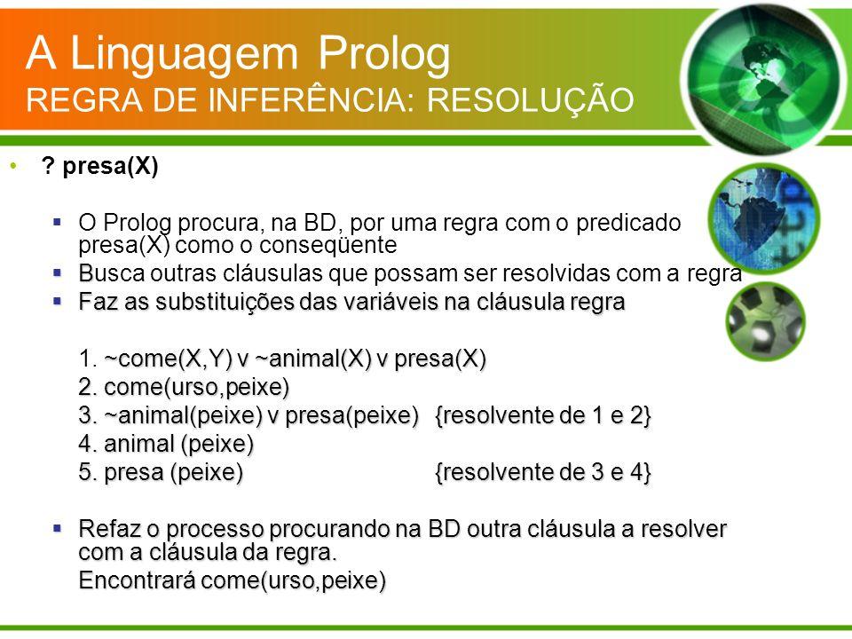 A Linguagem Prolog REGRA DE INFERÊNCIA: RESOLUÇÃO ? presa(X) O Prolog procura, na BD, por uma regra com o predicado presa(X) como o conseqüente B Busc