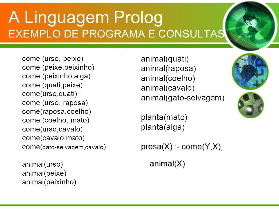 A Linguagem Prolog EXEMPLO DE PROGRAMA E CONSULTAS come (urso, peixe) come (peixe,peixinho) come (peixinho,alga) come (quati,peixe) come(urso,quati) c
