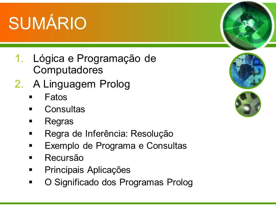 SUMÁRIO 1.Lógica e Programação de Computadores 2.A Linguagem Prolog Fatos Consultas Regras Regra de Inferência: Resolução Exemplo de Programa e Consul