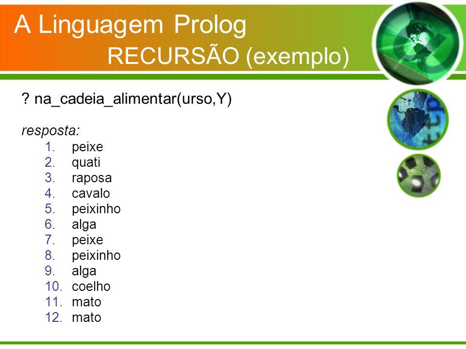 A Linguagem Prolog RECURSÃO (exemplo) ? na_cadeia_alimentar(urso,Y) resposta: 1.peixe 2.quati 3.raposa 4.cavalo 5.peixinho 6.alga 7.peixe 8.peixinho 9