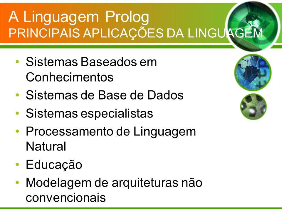 A Linguagem Prolog PRINCIPAIS APLICAÇÕES DA LINGUAGEM Sistemas Baseados em Conhecimentos Sistemas de Base de Dados Sistemas especialistas Processament