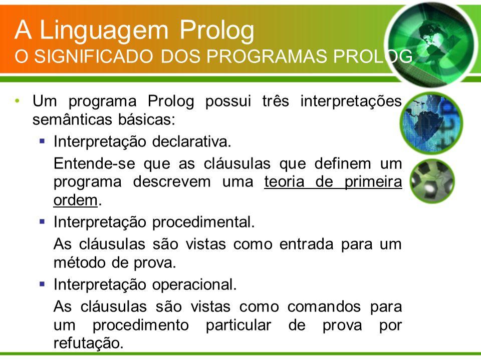 A Linguagem Prolog O SIGNIFICADO DOS PROGRAMAS PROLOG Um programa Prolog possui três interpretações semânticas básicas: Interpretação declarativa. Ent