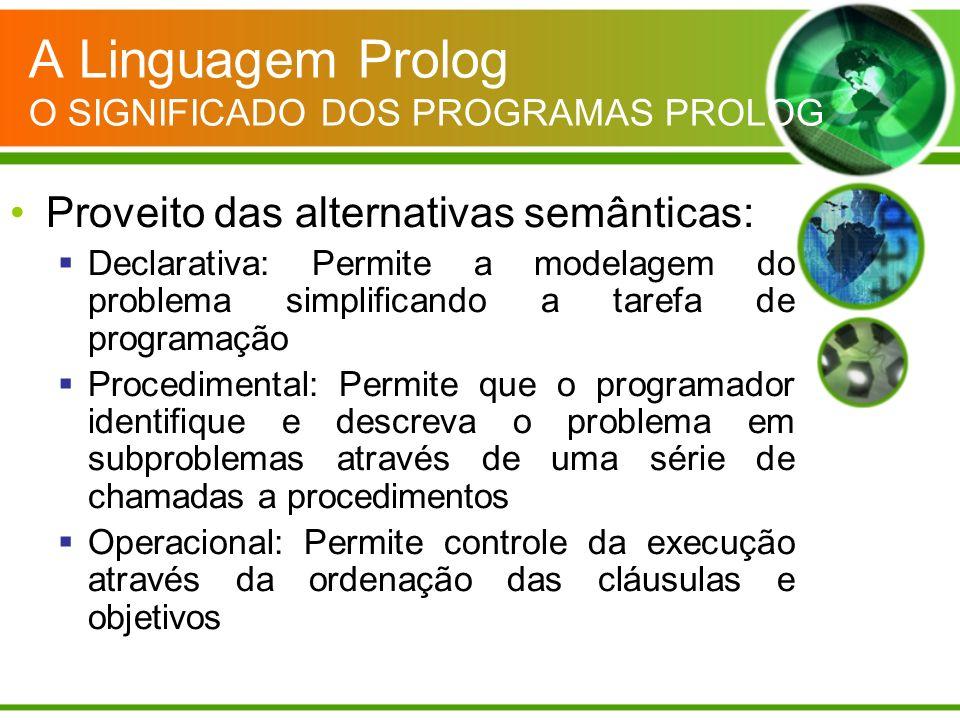 A Linguagem Prolog O SIGNIFICADO DOS PROGRAMAS PROLOG Proveito das alternativas semânticas: Declarativa: Permite a modelagem do problema simplificando