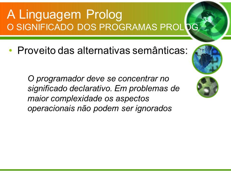 A Linguagem Prolog O SIGNIFICADO DOS PROGRAMAS PROLOG Proveito das alternativas semânticas: O programador deve se concentrar no significado declarativ