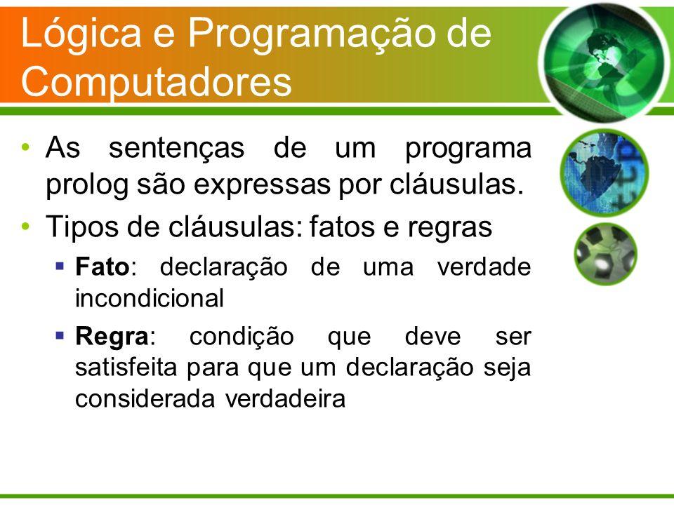 Lógica e Programação de Computadores As sentenças de um programa prolog são expressas por cláusulas. Tipos de cláusulas: fatos e regras Fato: declaraç