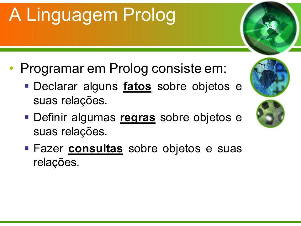 A Linguagem Prolog Programar em Prolog consiste em: Declarar alguns fatos sobre objetos e suas relações. Definir algumas regras sobre objetos e suas r
