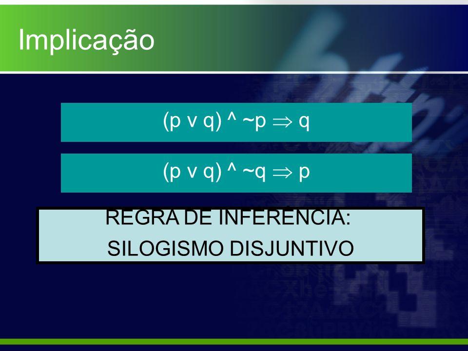 Implicação (p v q) ^ ~p q (p v q) ^ ~q p REGRA DE INFERÊNCIA: SILOGISMO DISJUNTIVO