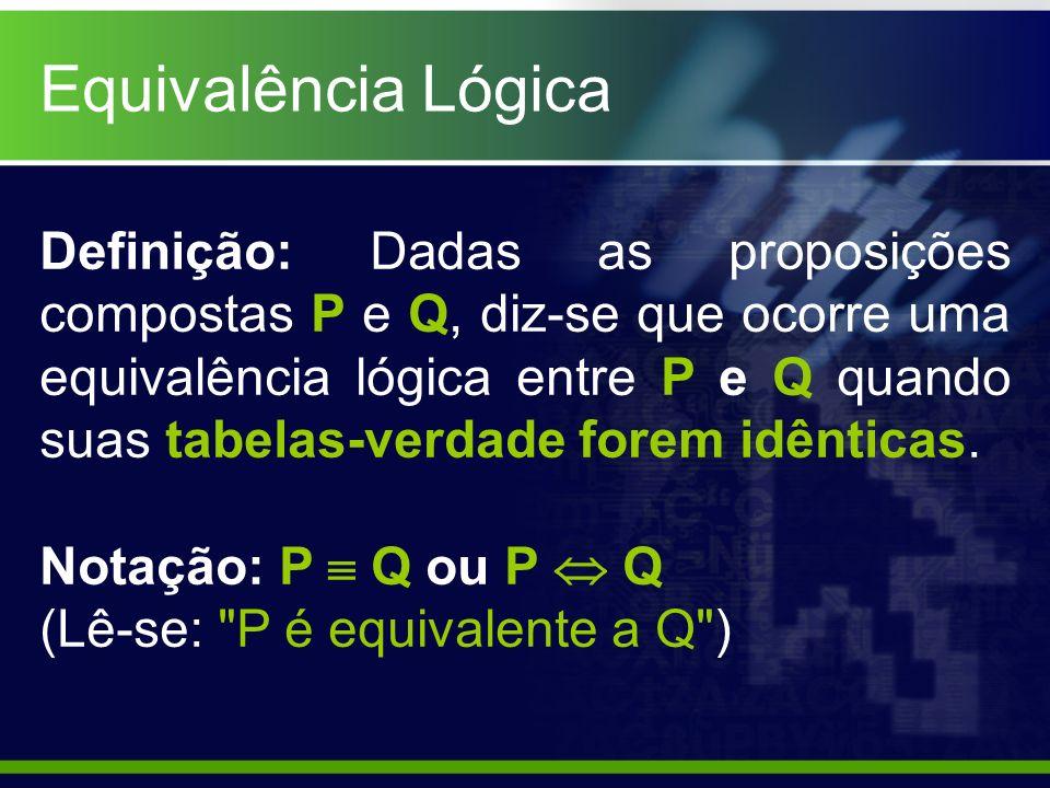 Equivalência Lógica Definição: Dadas as proposições compostas P e Q, diz-se que ocorre uma equivalência lógica entre P e Q quando suas tabelas-verdade