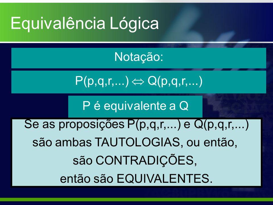 Equivalência Lógica Notação: P(p,q,r,...) Q(p,q,r,...) P é equivalente a Q Se as proposições P(p,q,r,...) e Q(p,q,r,...) são ambas TAUTOLOGIAS, ou ent