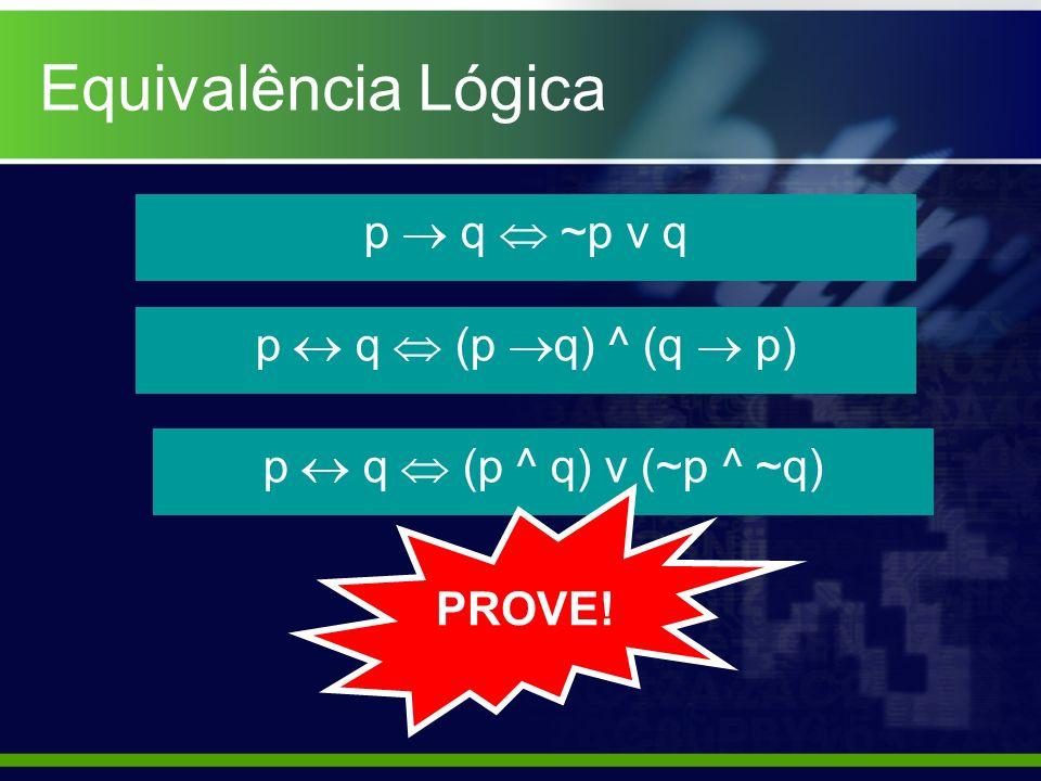 Equivalência Lógica p q ~p v q p q (p q) ^ (q p) p q (p ^ q) v (~p ^ ~q) PROVE!