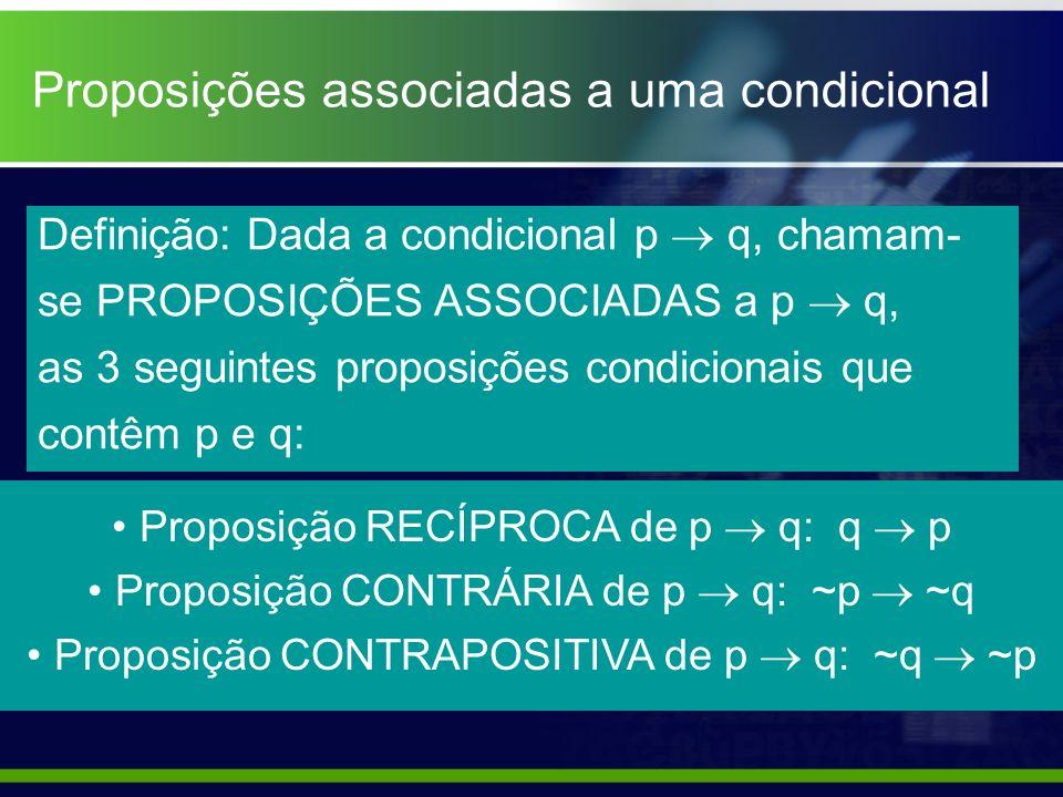 Proposições associadas a uma condicional Definição: Dada a condicional p q, chamam- se PROPOSIÇÕES ASSOCIADAS a p q, as 3 seguintes proposições condic
