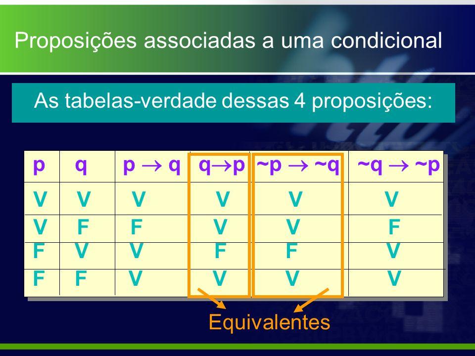 Proposições associadas a uma condicional p q p q q p ~p ~q ~q ~p V V V V F F V V F F V V F F V F F V V V V As tabelas-verdade dessas 4 proposições: Eq