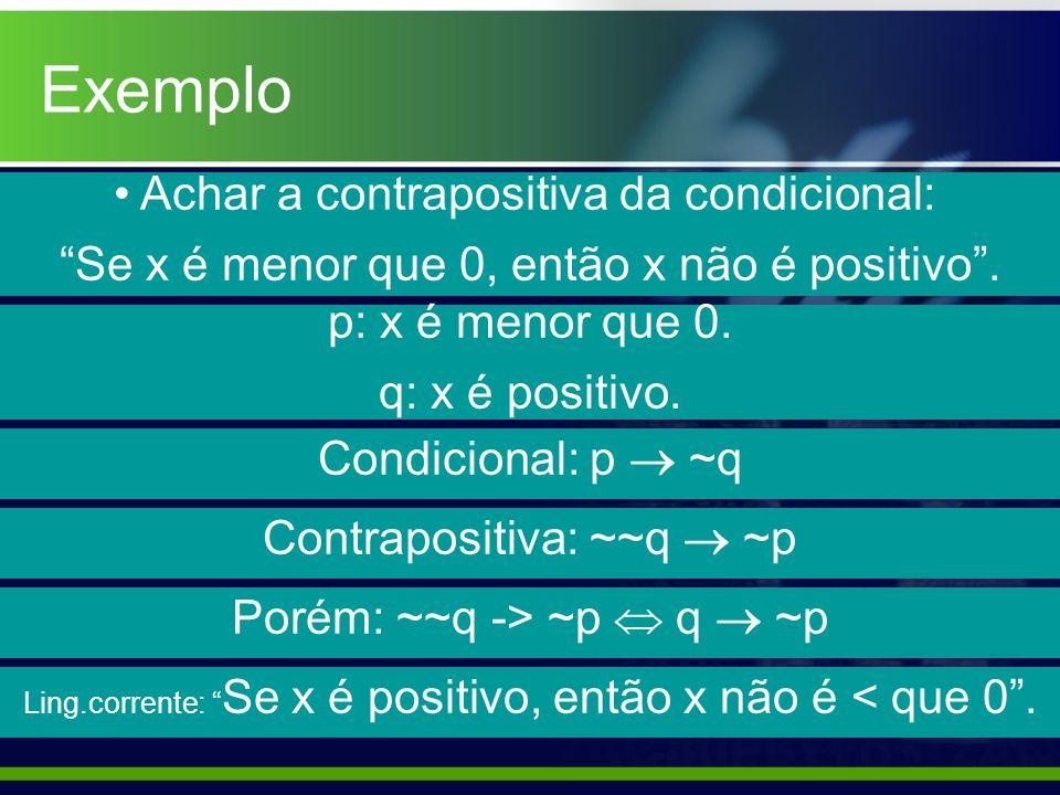 Exemplo Achar a contrapositiva da condicional: Se x é menor que 0, então x não é positivo. p: x é menor que 0. q: x é positivo. Condicional: p ~q Cont