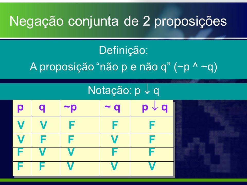 Negação conjunta de 2 proposições Definição: A proposição não p e não q (~p ^ ~q) Notação: p q p q ~p ~ q p q V V F F F V F F V F F V V F F F F V V V