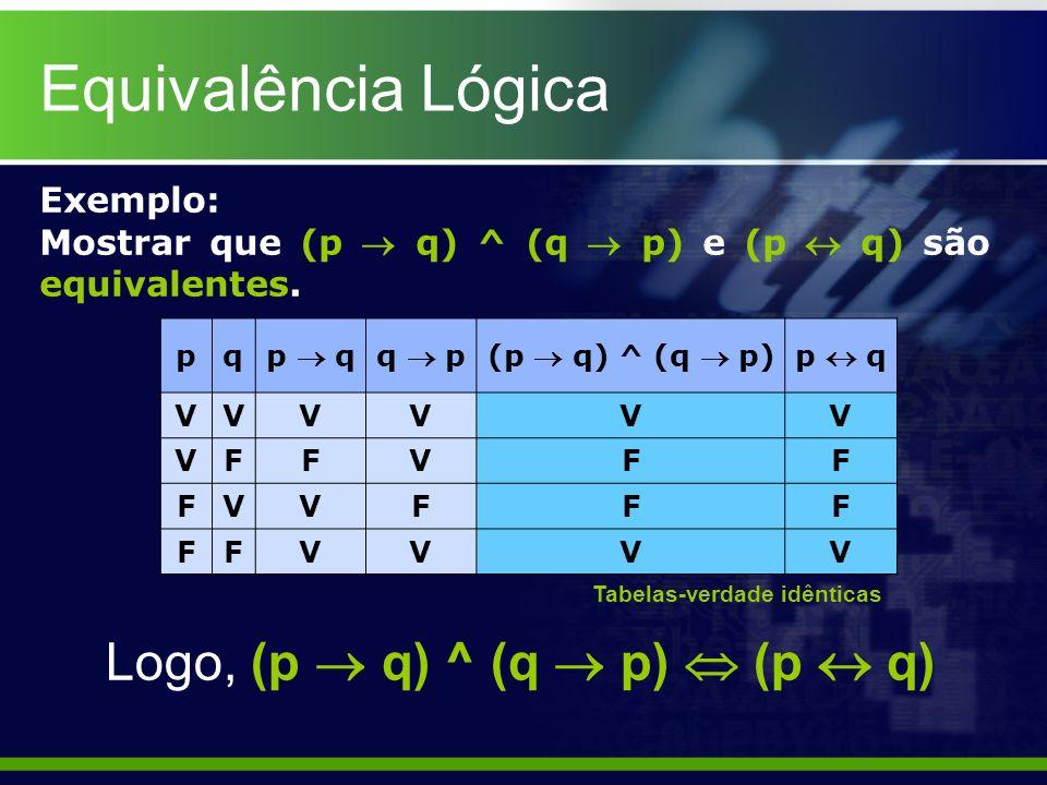 Equivalência Lógica Exemplo: Mostrar que (p q) ^ (q p) e (p q) são equivalentes. pq p qq p(p q) ^ (q p)p q VVVVVV VFFVFF FVVFFF FFVVVV Tabelas-verdade