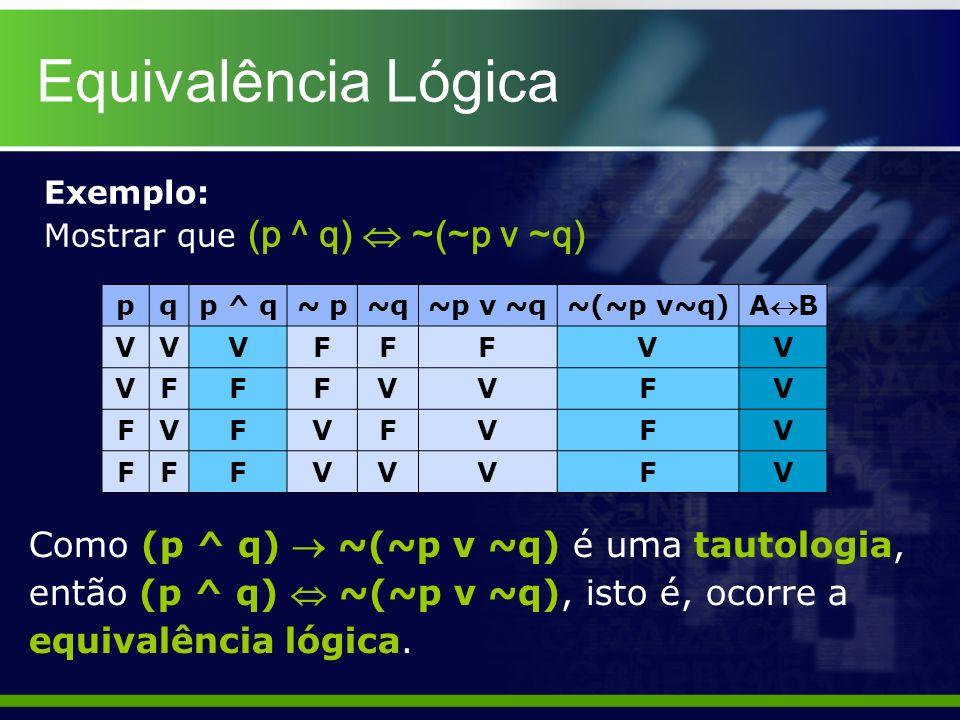 Equivalência Lógica Exemplo: Mostrar que (p ^ q) ~(~p v ~q) Como (p ^ q) ~(~p v ~q) é uma tautologia, então (p ^ q) ~(~p v ~q), isto é, ocorre a equiv