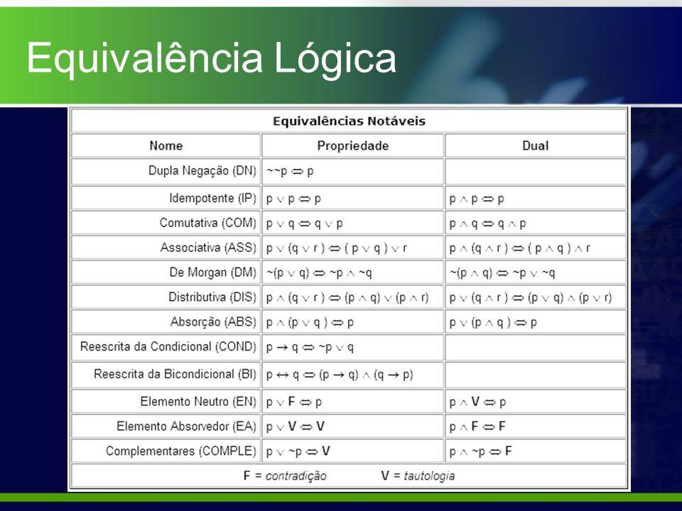 Equivalência Lógica