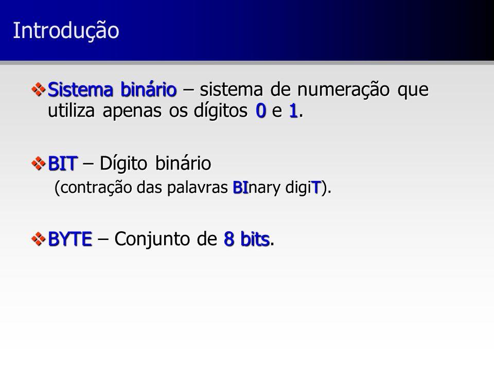 Introdução vSistema binário – sistema de numeração que utiliza apenas os dígitos 0 e 1. vBIT – Dígito binário (contração das palavras BInary digiT). v