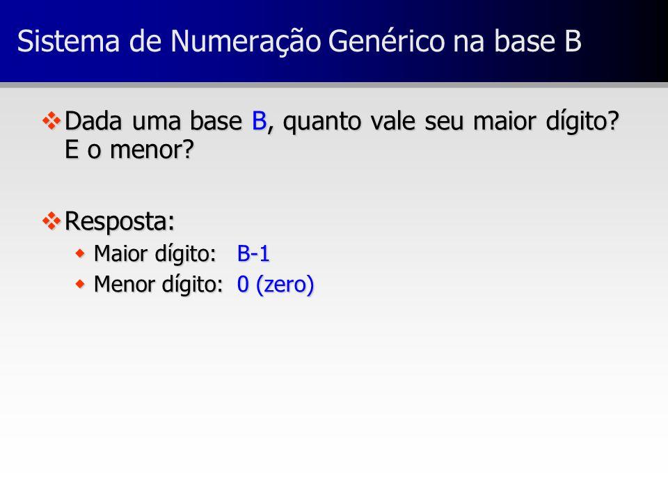 Sistema de Numeração Genérico na base B vDada uma base B, quanto vale seu maior dígito? E o menor? vResposta: wMaior dígito: B-1 wMenor dígito: 0 (zer