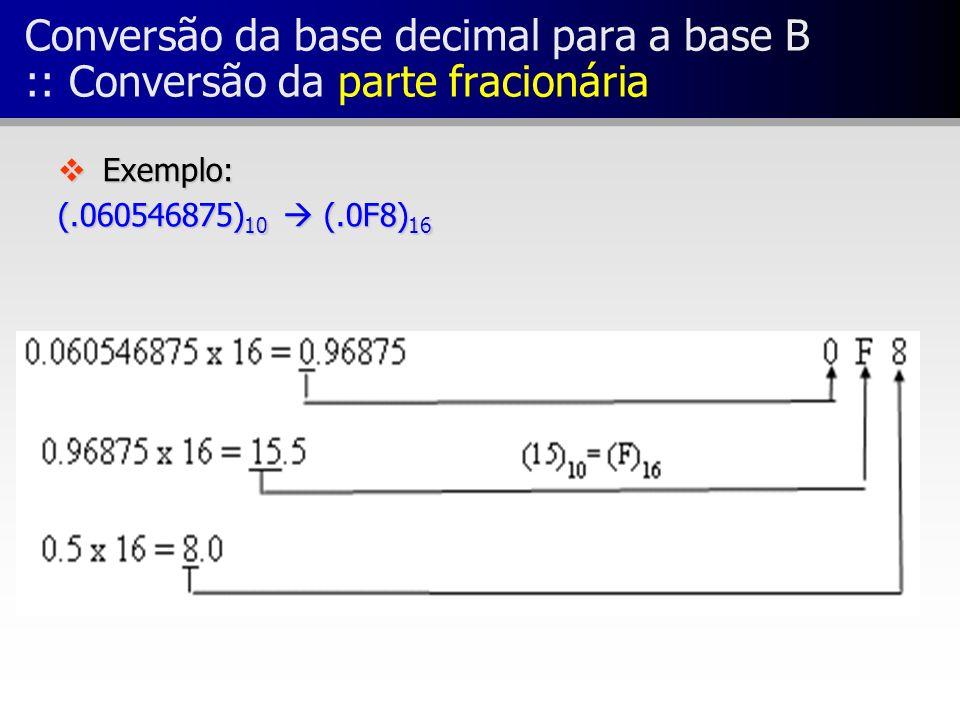 Conversão da base decimal para a base B :: Conversão da parte fracionária v Exemplo: (.060546875) 10 (.0F8) 16