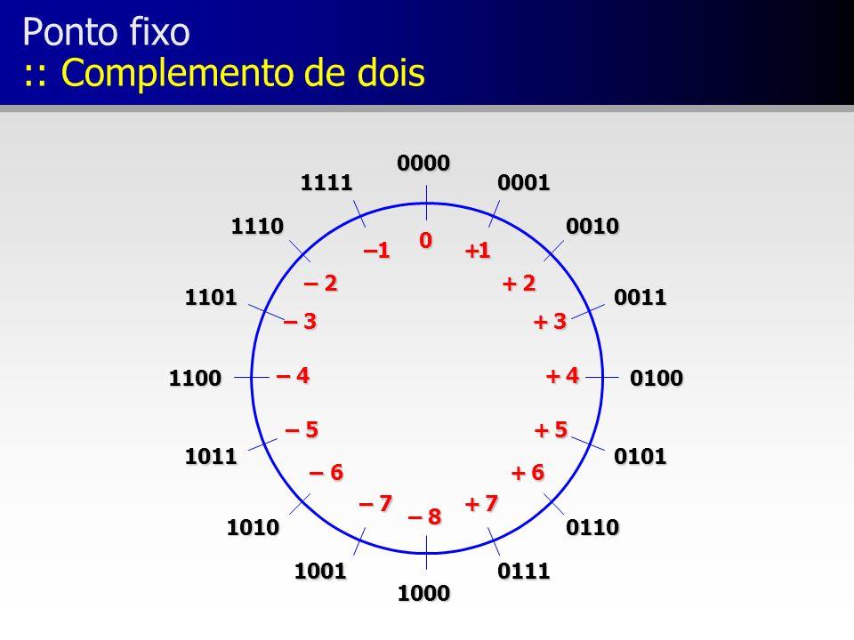Ponto fixo :: Complemento de dois 0000 0001 0010 0011 0100 0101 0110 0111 1000 1001 1010 1011 1100 1101 1110 1111 1+1– 2+ 3+ 4+ 5+ 6+ 7+ 2– 3– 4– 5– 6