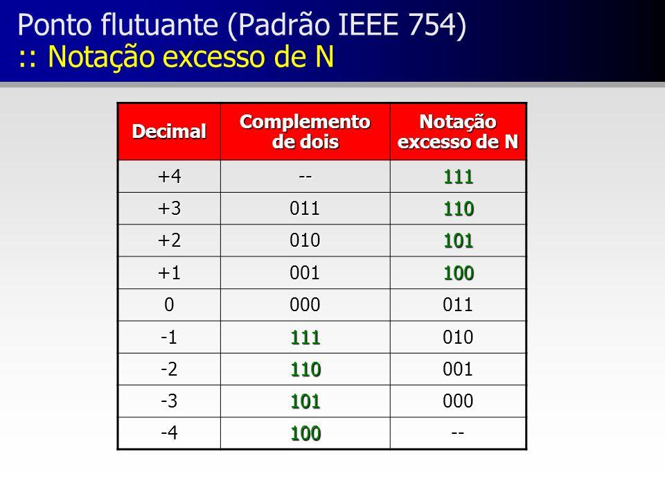 Decimal Complemento de dois Notação excesso de N +4--111 +3011110 +2010101 +1001100 0000011111010 -2110001 -3101000 -4100-- Ponto flutuante (Padrão IE