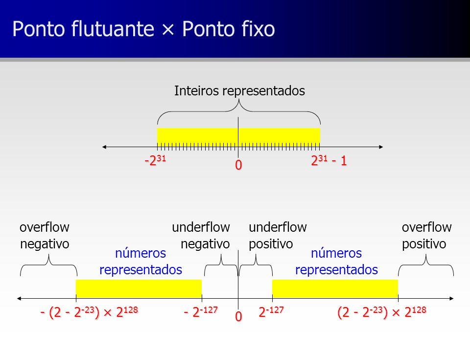 0 2 31 - 1 -2 31 Inteiros representados 0 - (2 - 2 -23 ) × 2 128 underflow positivo - 2 -127 2 -127 (2 - 2 -23 ) × 2 128 underflow negativo números re