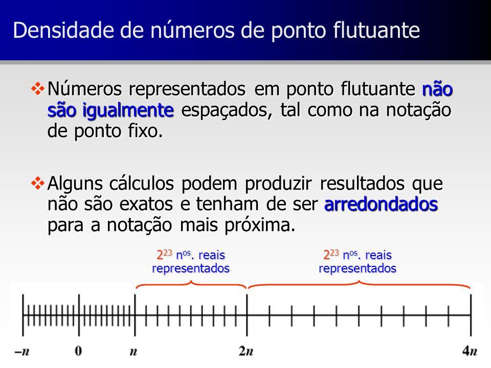 Densidade de números de ponto flutuante vNúmeros representados em ponto flutuante não são igualmente espaçados, tal como na notação de ponto fixo. vAl