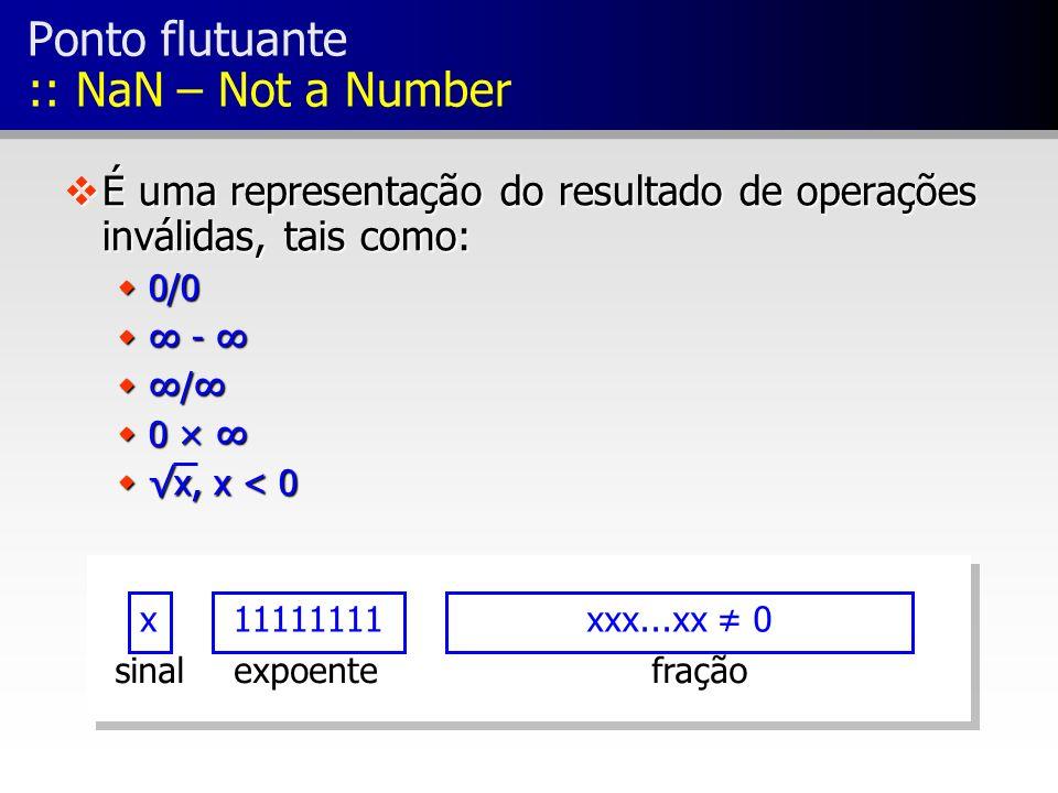 x11111111xxx...xx 0 fraçãoexpoentesinal Ponto flutuante :: NaN – Not a Number vÉ uma representação do resultado de operações inválidas, tais como: w0/