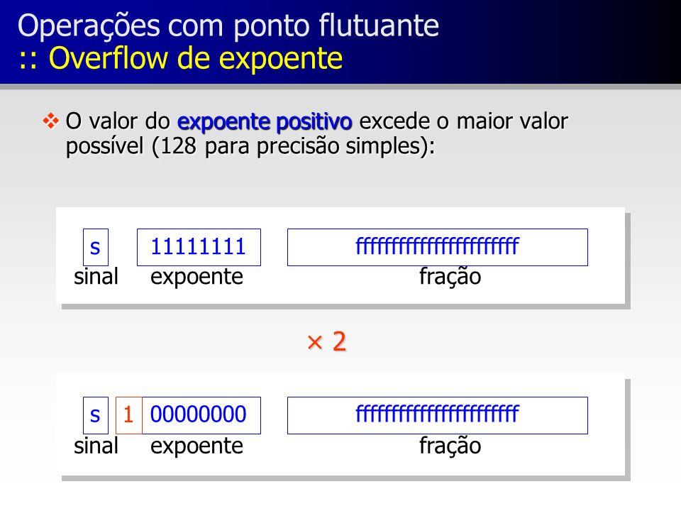 vO valor do expoente positivo excede o maior valor possível (128 para precisão simples): s11111111fffffffffffffffffffffff fraçãoexpoentesinal × 2 × 2