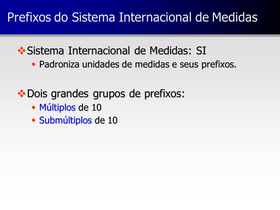 Prefixos do Sistema Internacional de Medidas vSistema Internacional de Medidas: SI wPadroniza unidades de medidas e seus prefixos. vDois grandes grupo