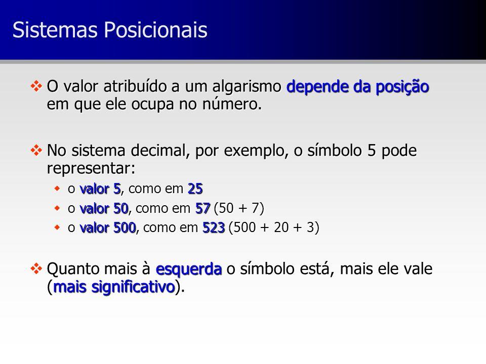 Sistemas Posicionais vO valor atribuído a um algarismo depende da posição em que ele ocupa no número. vNo sistema decimal, por exemplo, o símbolo 5 po