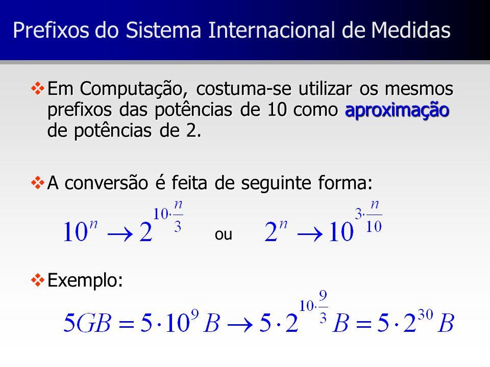 Prefixos do Sistema Internacional de Medidas ou vEm Computação, costuma-se utilizar os mesmos prefixos das potências de 10 como aproximação de potênci