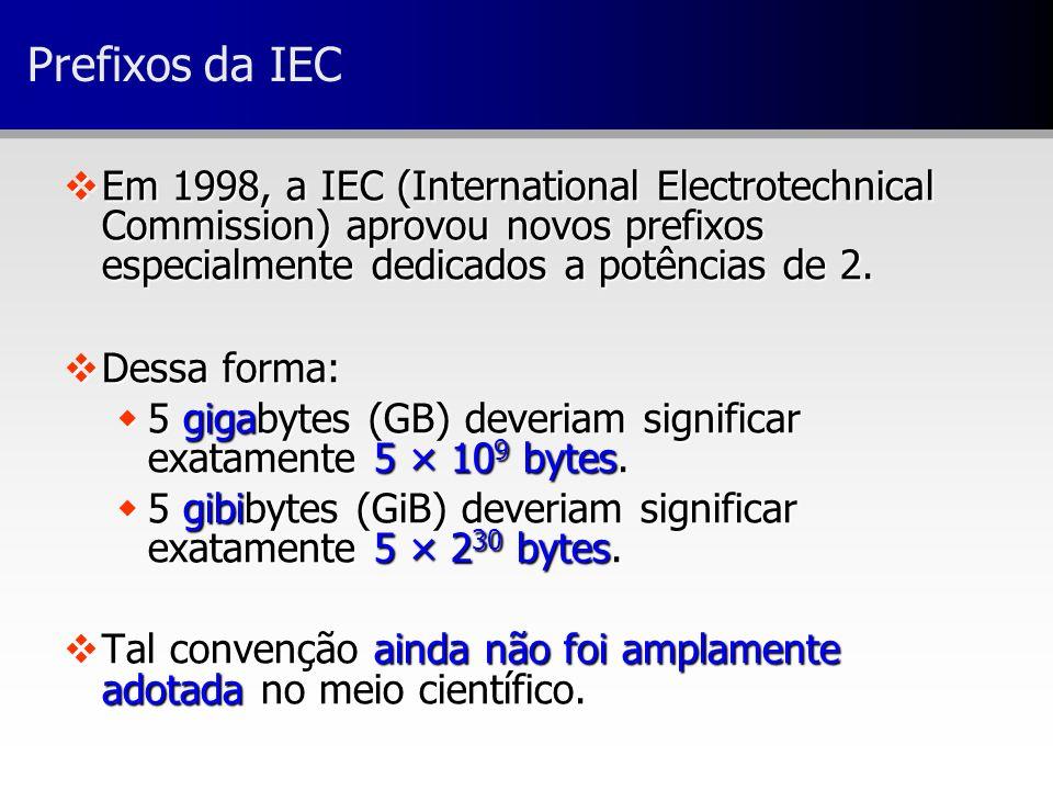 Prefixos da IEC vEm 1998, a IEC (International Electrotechnical Commission) aprovou novos prefixos especialmente dedicados a potências de 2. vDessa fo