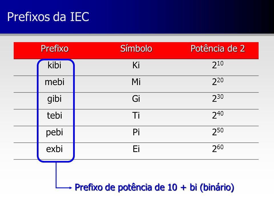 Prefixos da IEC PrefixoSímbolo Potência de 2 kibiKi 2 10 mebiMi 2 20 gibiGi 2 30 tebiTi 2 40 pebiPi 2 50 exbiEi 2 60 Prefixo de potência de 10 + bi (b